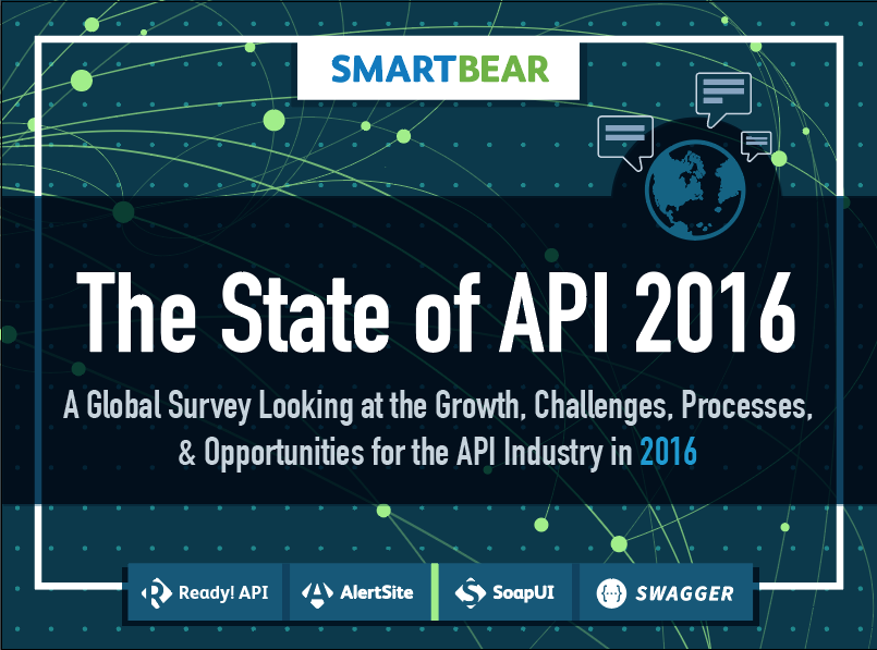 State-of-API-Report-2016-Cover.png